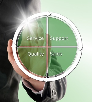 Quality Service andSupport